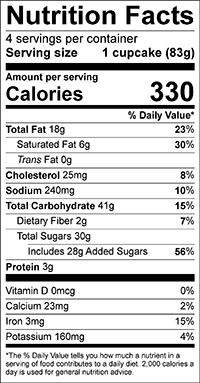 31001-kimberleys-gourmet-triple-chocolate-nutrition-r1