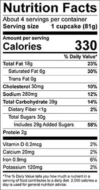 31026-kimberleys-gourmet-carrot-cake-cupcakes-nutrition-r1