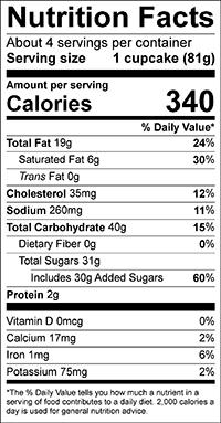 31027-kimberleys-gourmet-pumpkin-spice-nutrition-r1