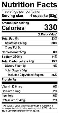 31082-kimberleys-gourmet-raspberry-chocolate-cupcakes-nutrition-r1