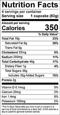 31083-kimberleys-gourmet-cookies-and-cream-cupcakes-nutrition-r1