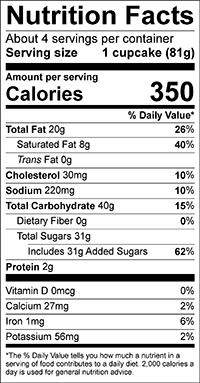 31085-kimberleys-gourmet-unicorn-cupcakes-nutrition-r1
