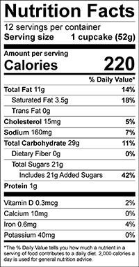 31120-kimberleys-regular-assorted-harvest-cupcakes-nutrition-r1