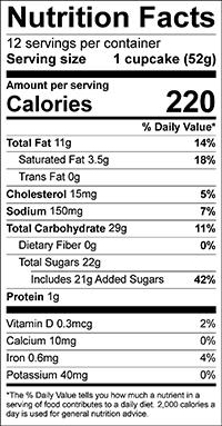 31123-kimberleys-regular-mermaid-cupcakes-nutrition-r1